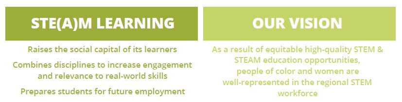 ReMake_Learning_STEAM_Learning_Our_Vision